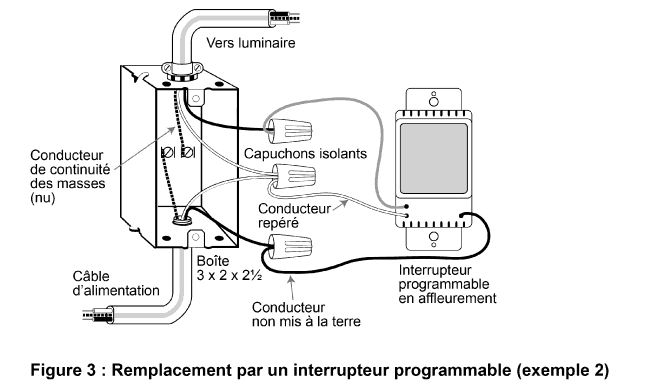 20_figure3