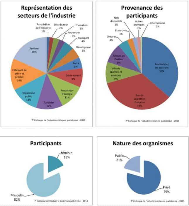 17_repartition_de_lauditoire