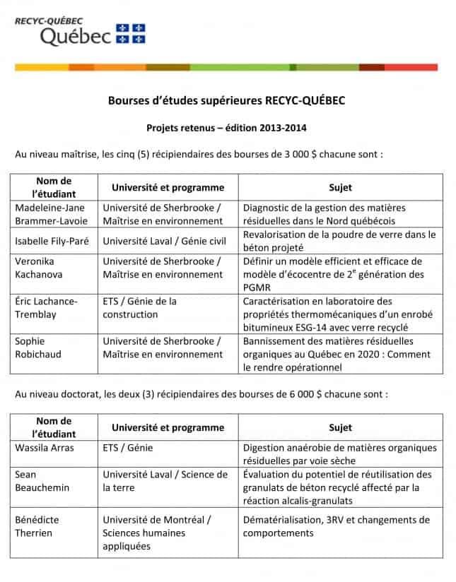 Bourses d'études - Projets retenus pour 2013-2014