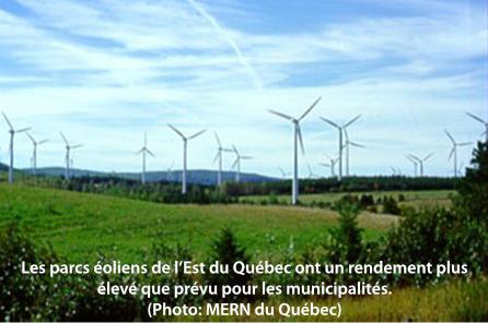 Éoliennes en campagne