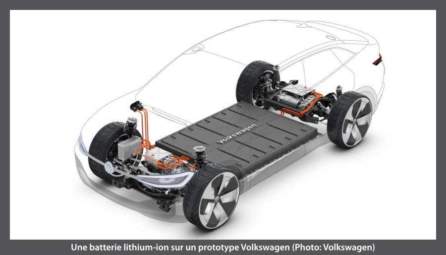 batterie VW