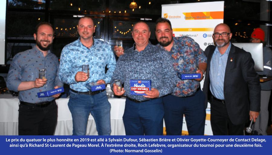 gagnants plus honnêtes -2019