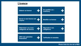 Licence RBQ